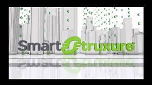 ООО «Прома» начала поставку системы диспетчеризации на оборудованиии Smartstruxure Schneider Electric для Ситуационного центра